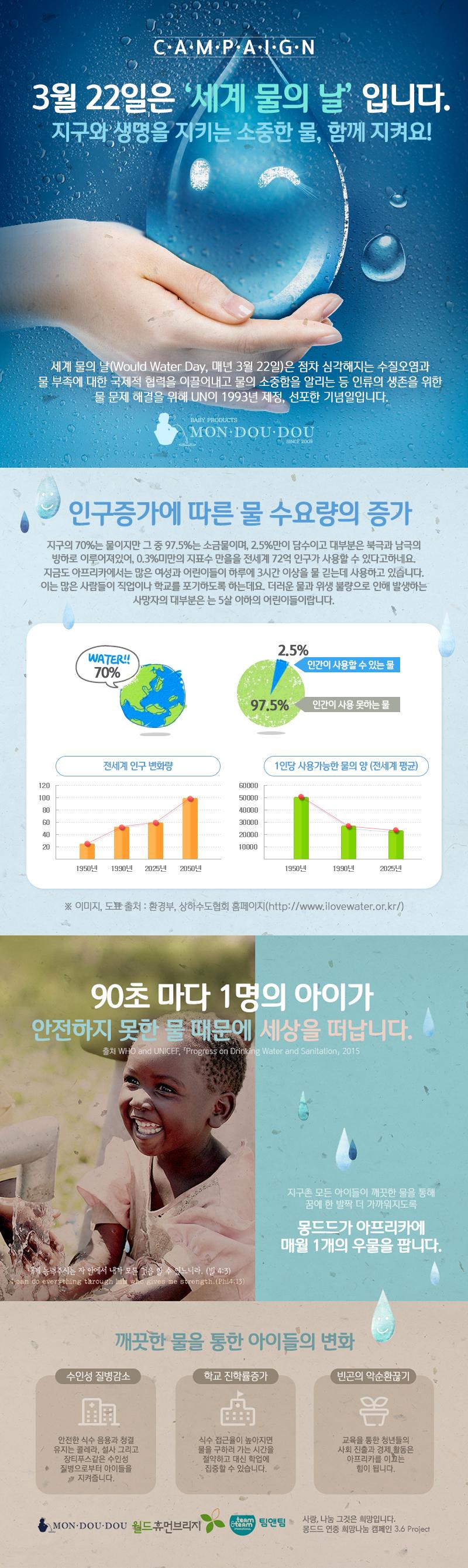 공지사항-[Campaign] '지구와 생명을 지키는 소중한 물, 함께